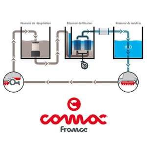 système non-stop-cleaning comac autolaveuse recyclage eau écologie europropre
